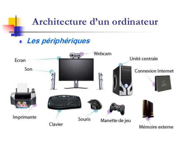 ARCHITECTURE DES SYSTÈMES INFORMATIQUES